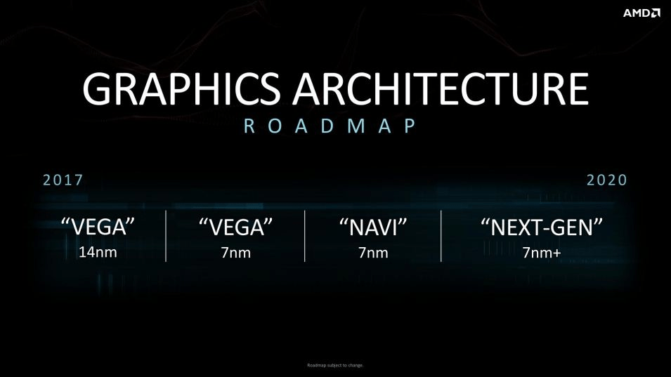 AMD Radeon auf der Computex 2018