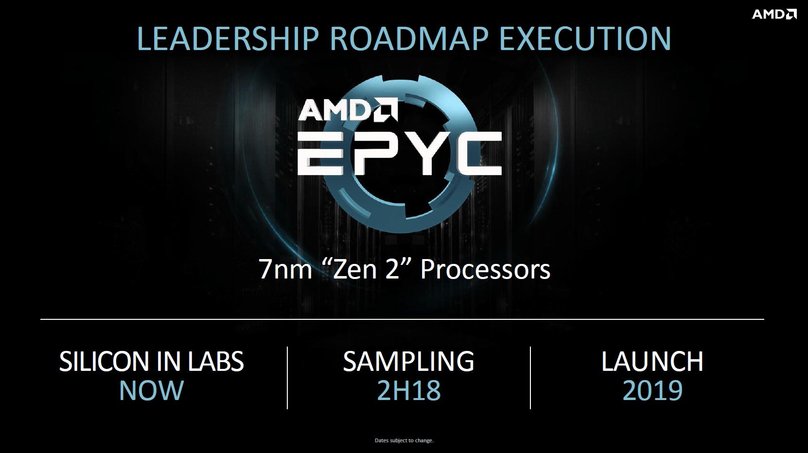 """AMD """"Epyc 2"""" mit Zen 2 in 7 nm"""