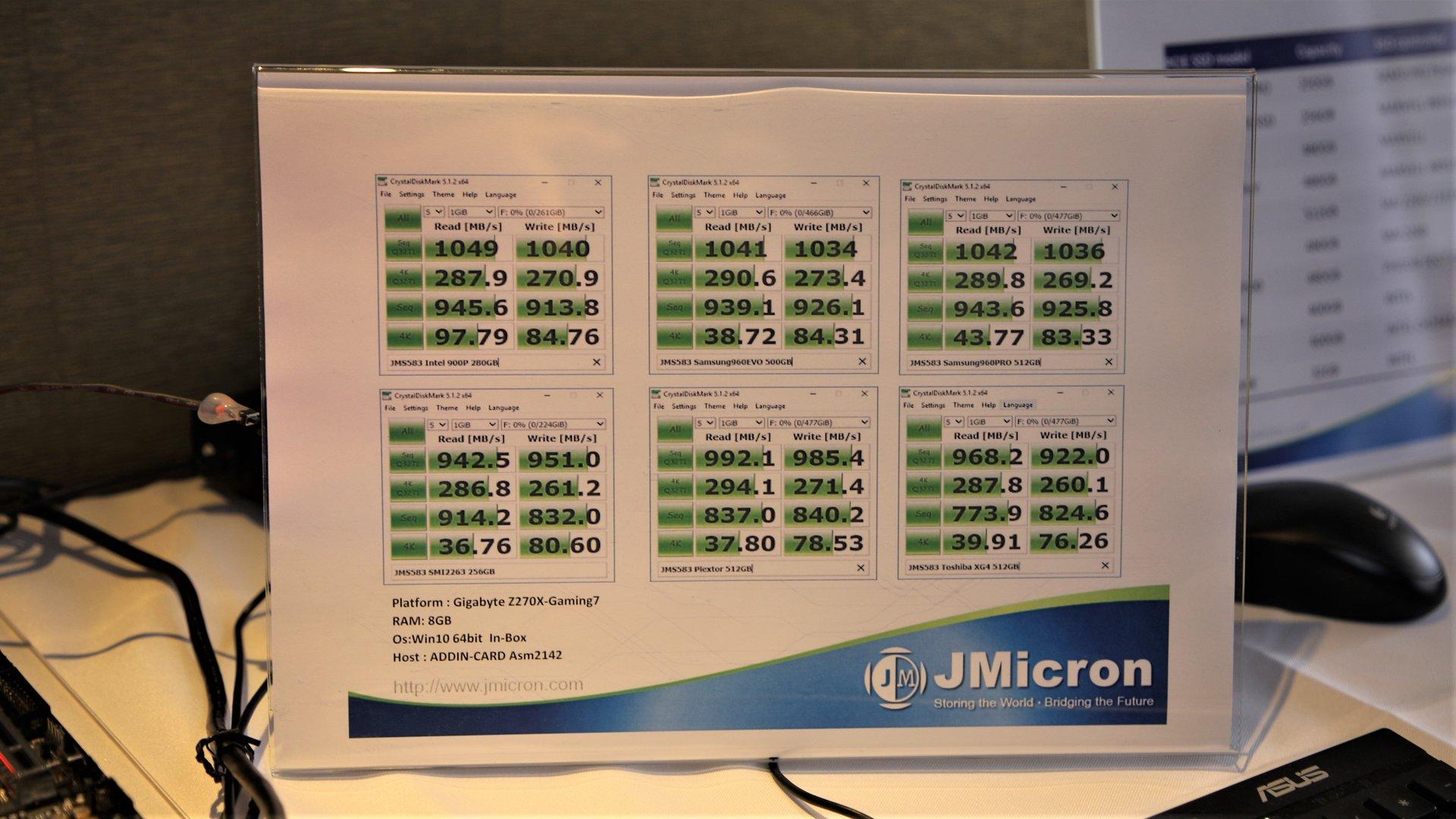 Benchmarks mit diversen PCIe-SSDs und dem JMS583