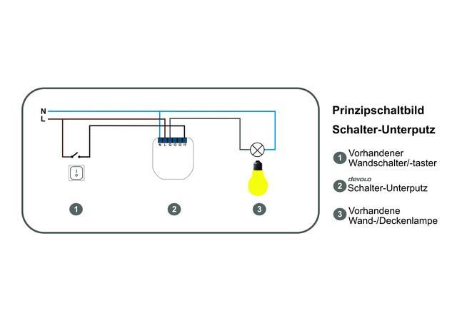 Prinzipschaltbild Unterputz-Schalter