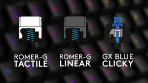 GX Blue: Logitechs mechanische Taster à la Cherry MX Blue