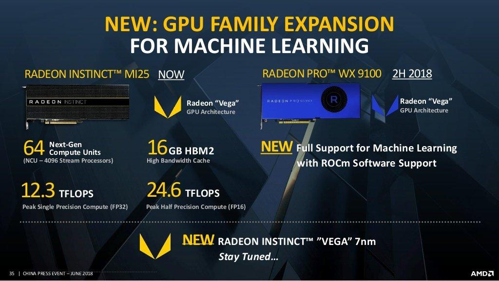 Radeon Instinct mit Vega 20 (7 nm) kommt