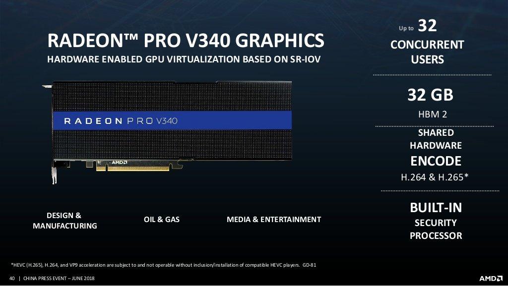 Radeon Pro V340 mit 32 GB HBM2