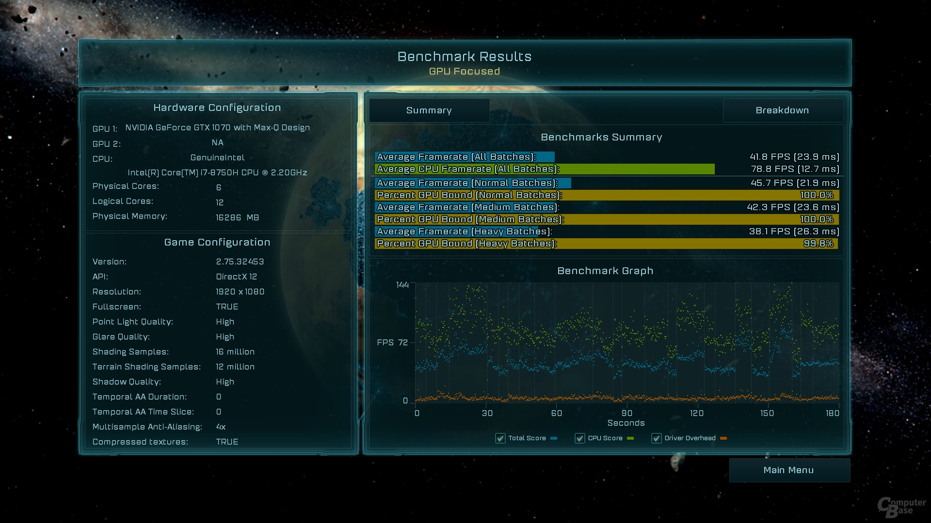 Core i7-8750H (Mobile) im AotS-Benchmark