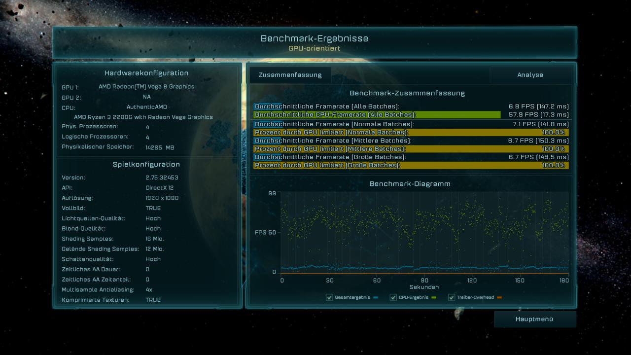 AMD Ryzen 7 2800H: Benchmark gibt Hinweis auf Leistungsniveau