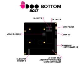 Unterseite des Udoo Bolt