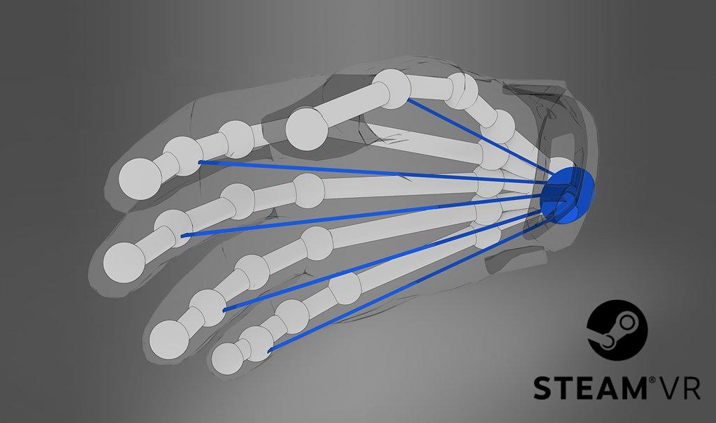 SteamVR Skeletal Input