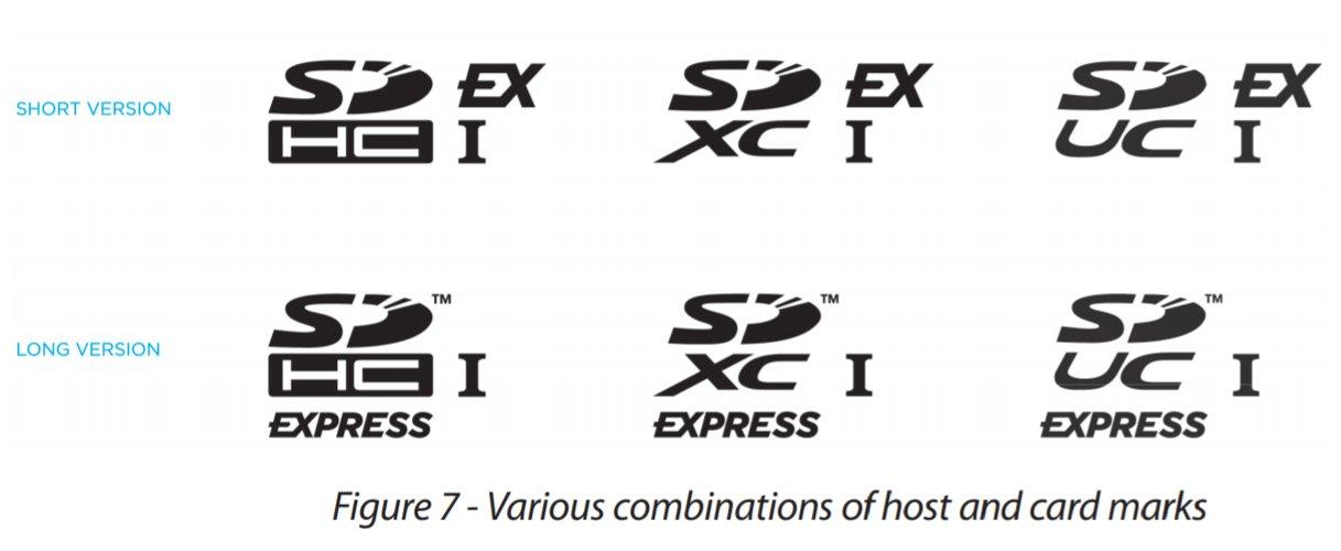 Die neuen Logos für SD Express