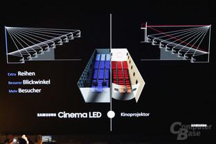 Cinema LED benötigt keinen Projektionsraum mehr