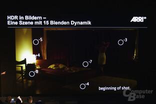 Beispiel für eine Szene mit 15 Blenden