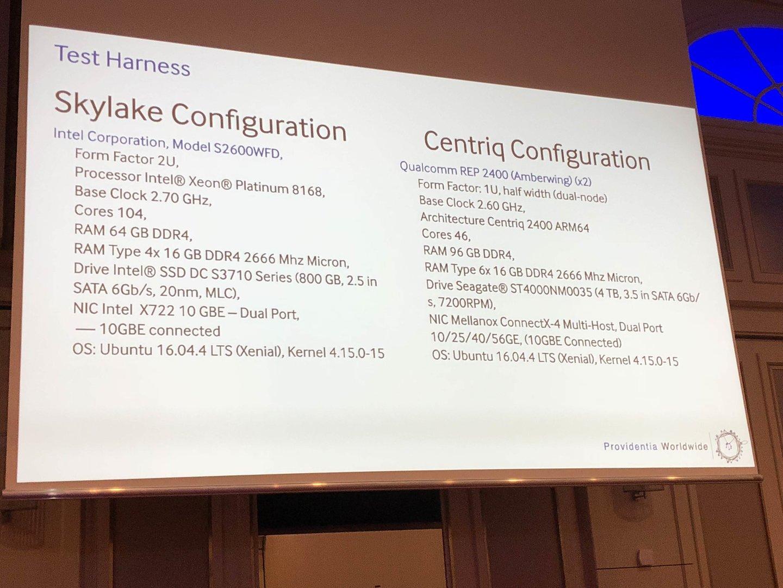 Qualcomm-Benchmarks zum Centriq 2400