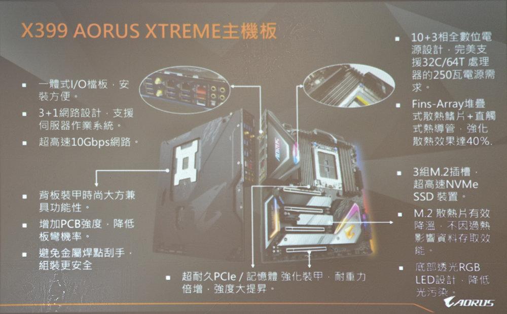 Gigabyte Aorus X399 Xtreme