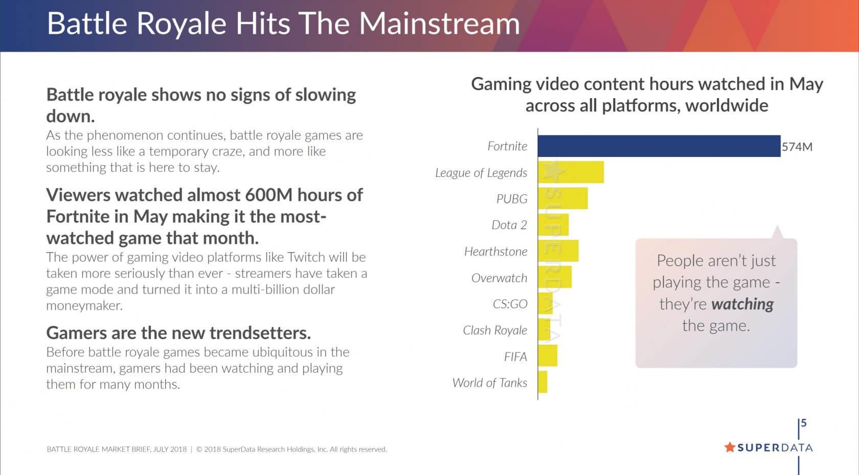 Stunden an Spieleübertragungen im Vergleich