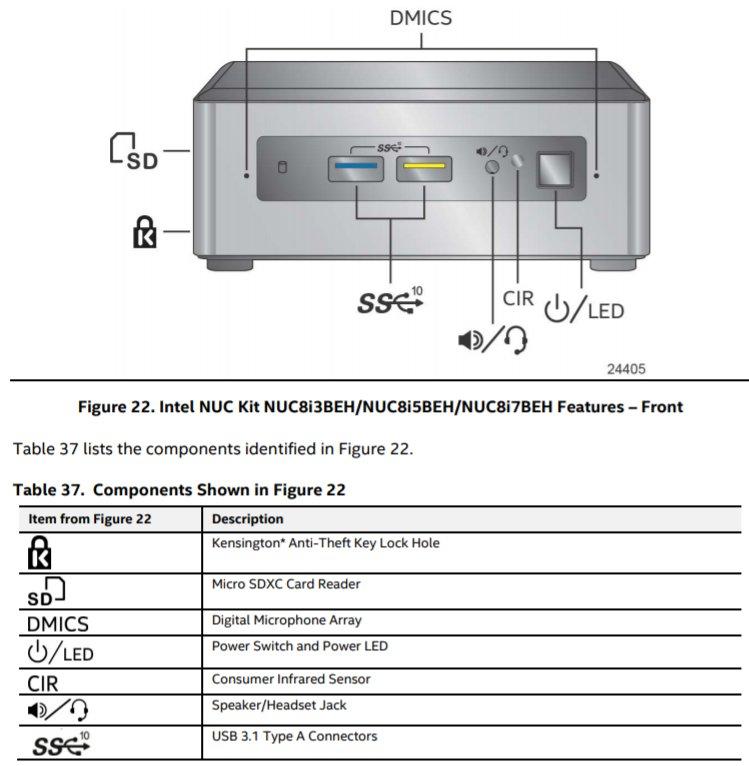 Tab Intel Nuc8I3Beh Im Test Unter - Wyomingvalleysportshot