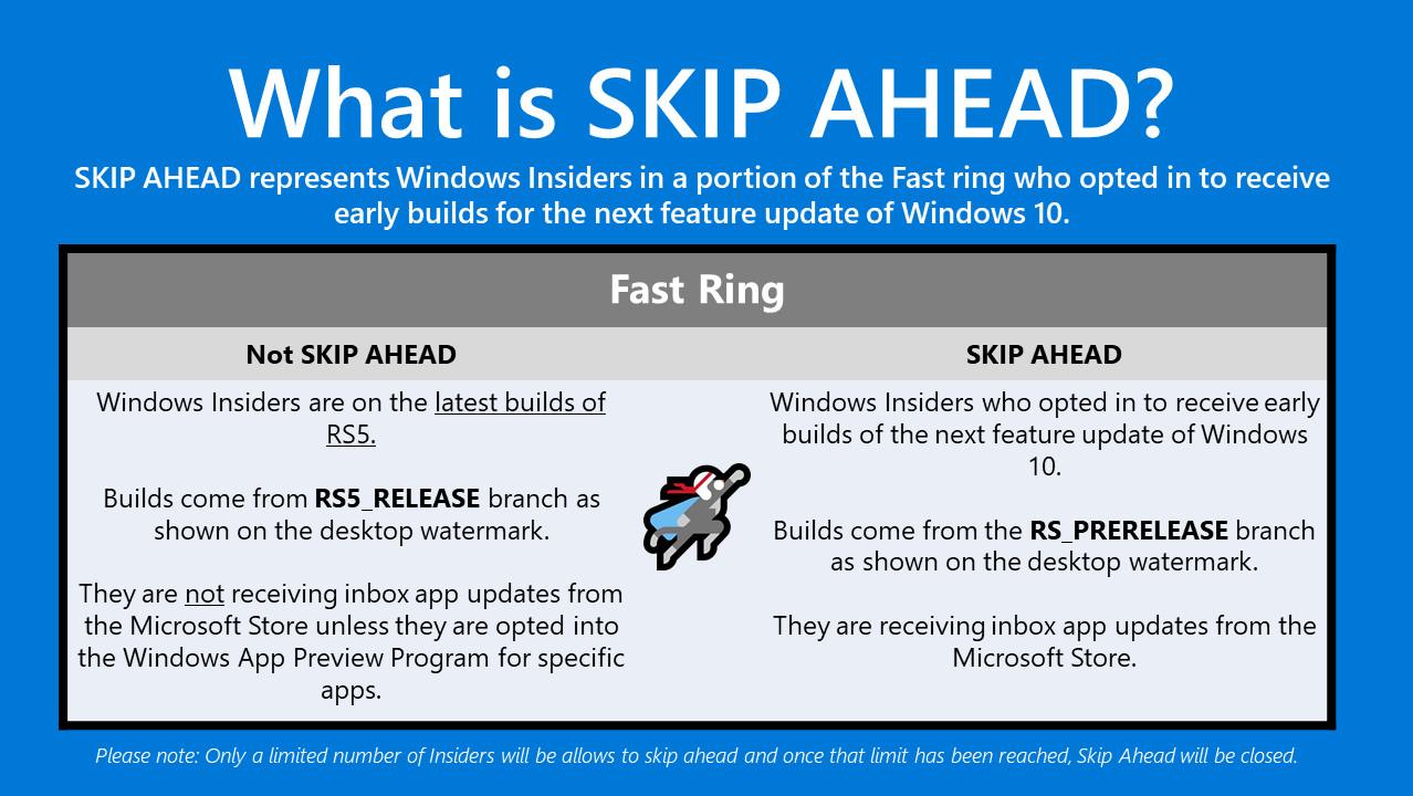 Windows 10 Redstone 6: Insider Preview Build 17723 und 18204 freigegeben
