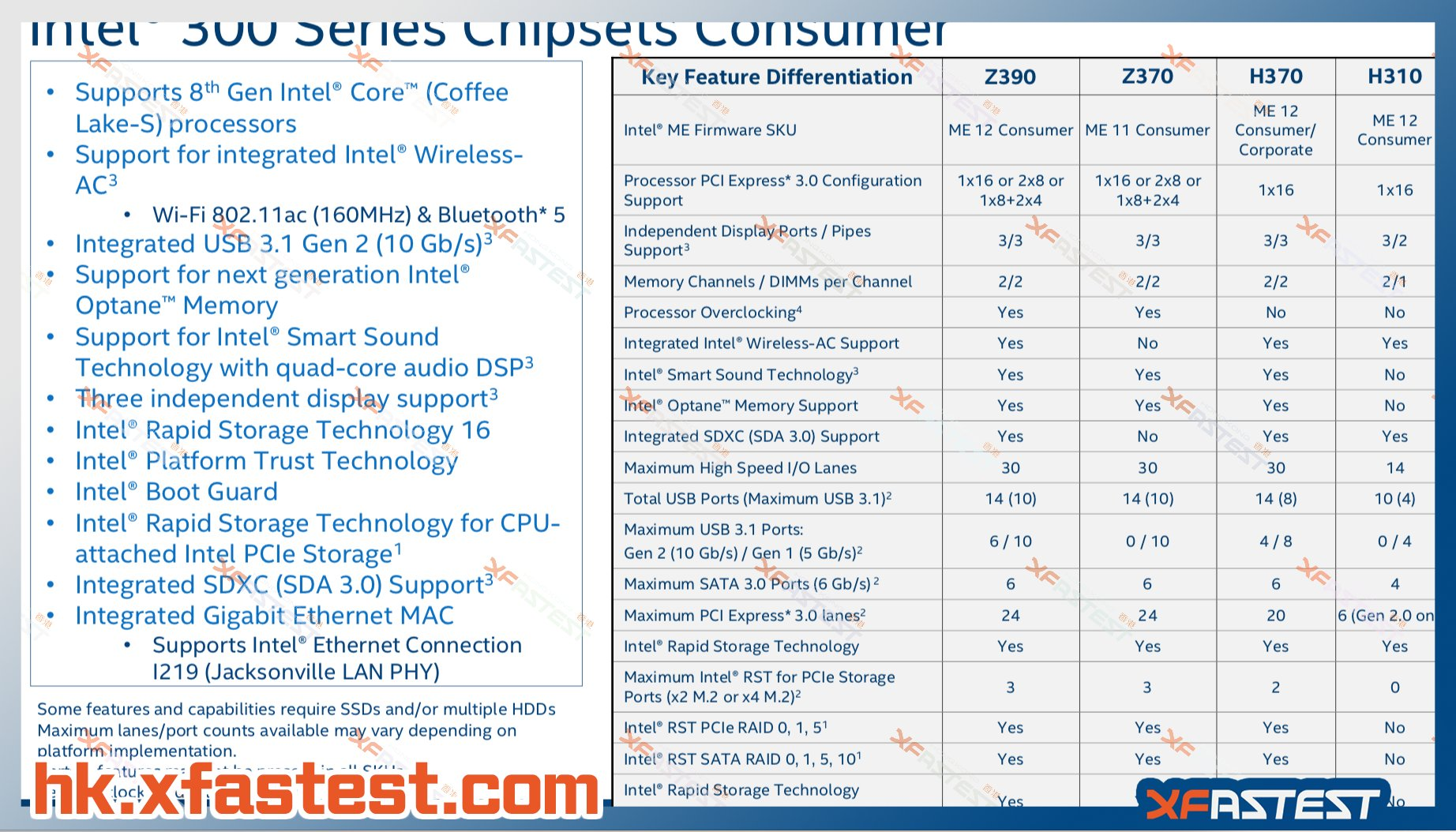 Intels Z390-Chipsatz im Detail