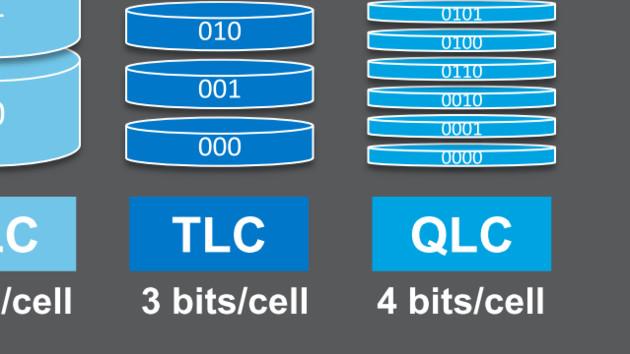 Intel SSD 660P: Die ersten QLC-SSDs sind die günstigsten mit PCIe 3.0 x4