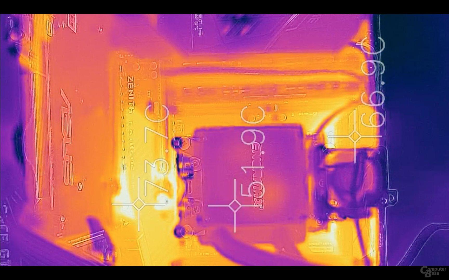 Mit dem Cooling Kit fallen insbesondere die VCore-VRM-Temperaturen