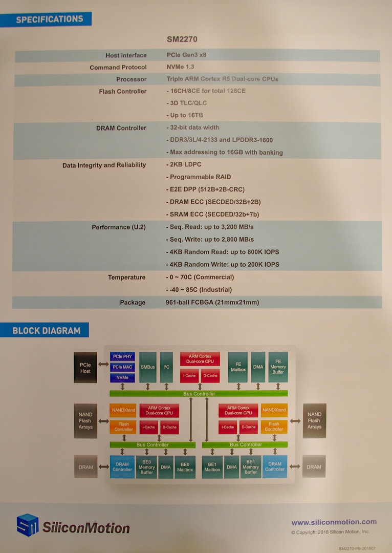 Spezifikationen des SMI SM2270