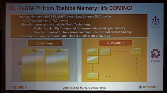 XL-Flash von Toshiba