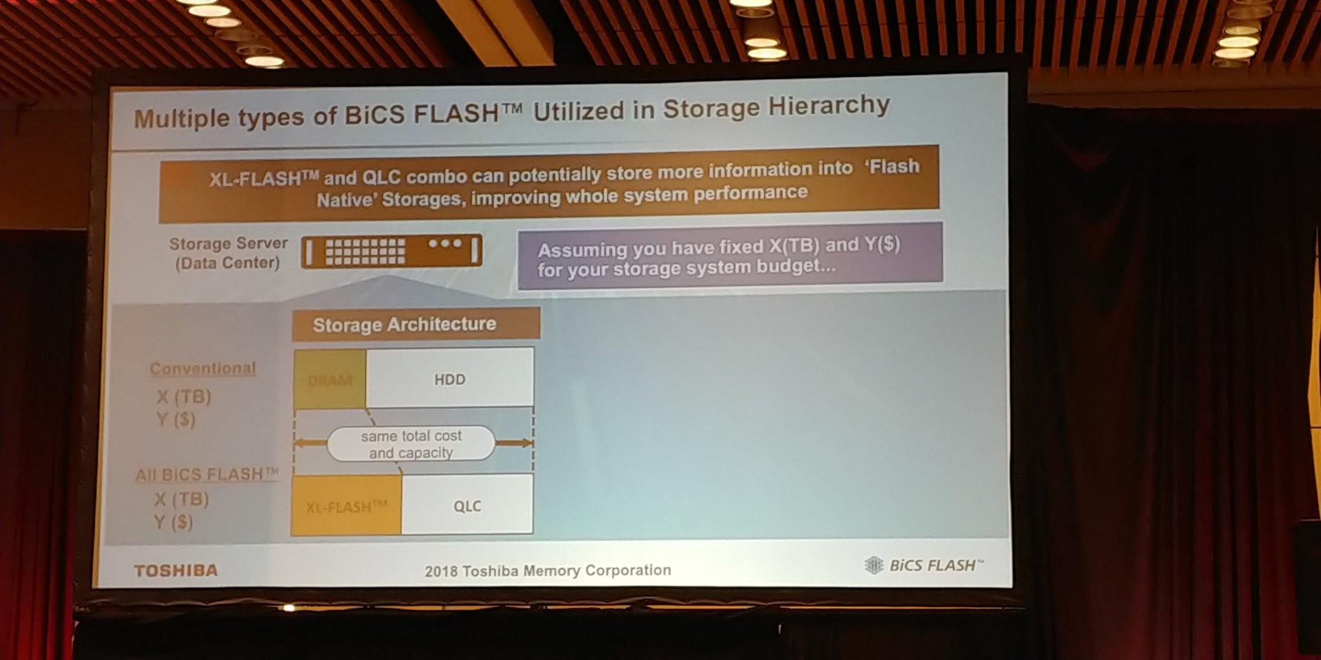 XL-Flash + QLC statt DRAM + HDD
