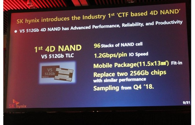 "SK Hynix: 96-Layer-3D-NAND V5 (""4D-NAND"") mit 512 Gbit als TLC-Version"