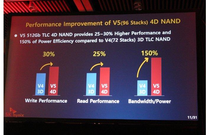 V5 verspricht mehr Leistung und Effizienz ...