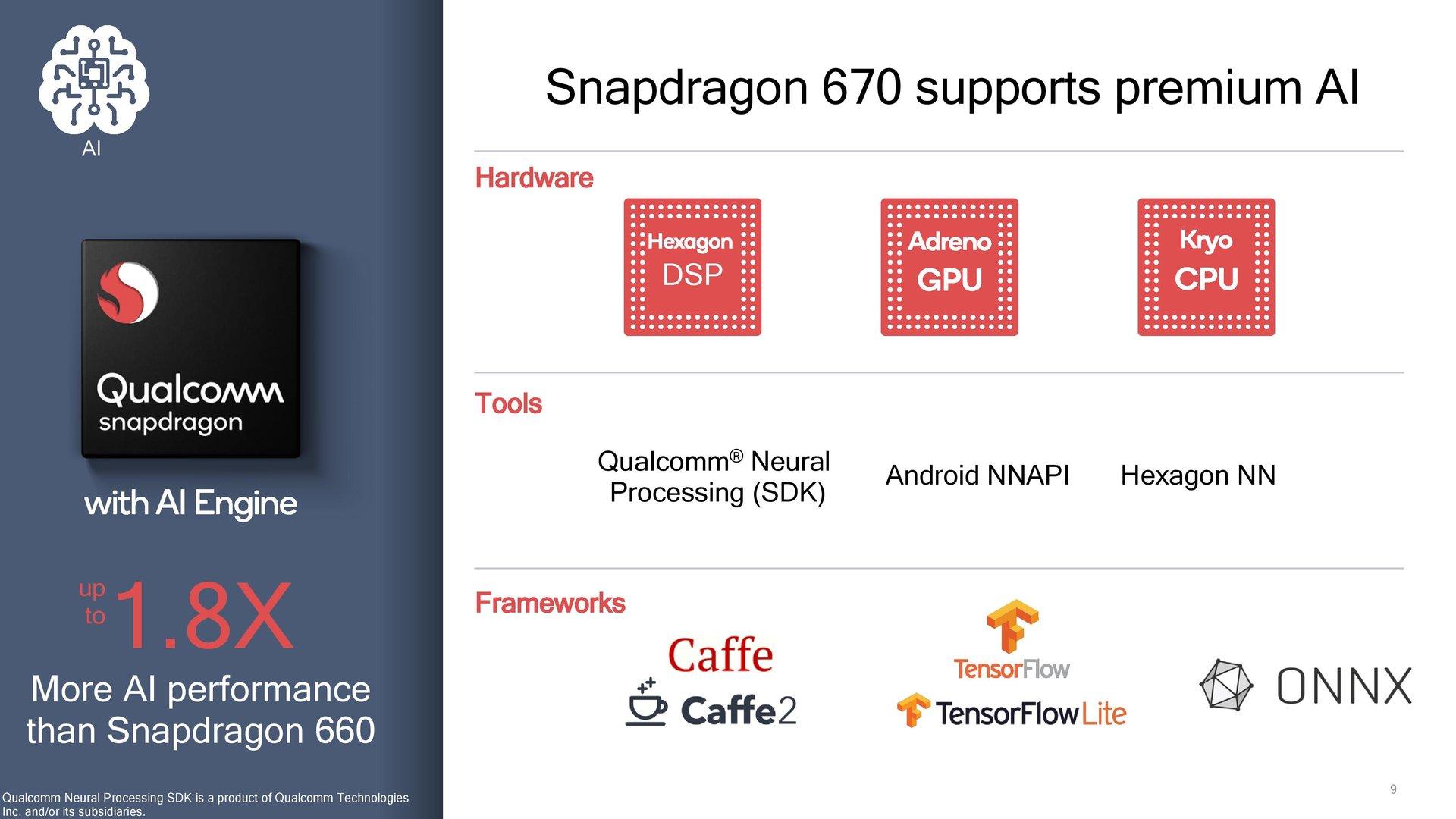 Schnellere KI-Berechnungen dank CPU, GPU und DSP