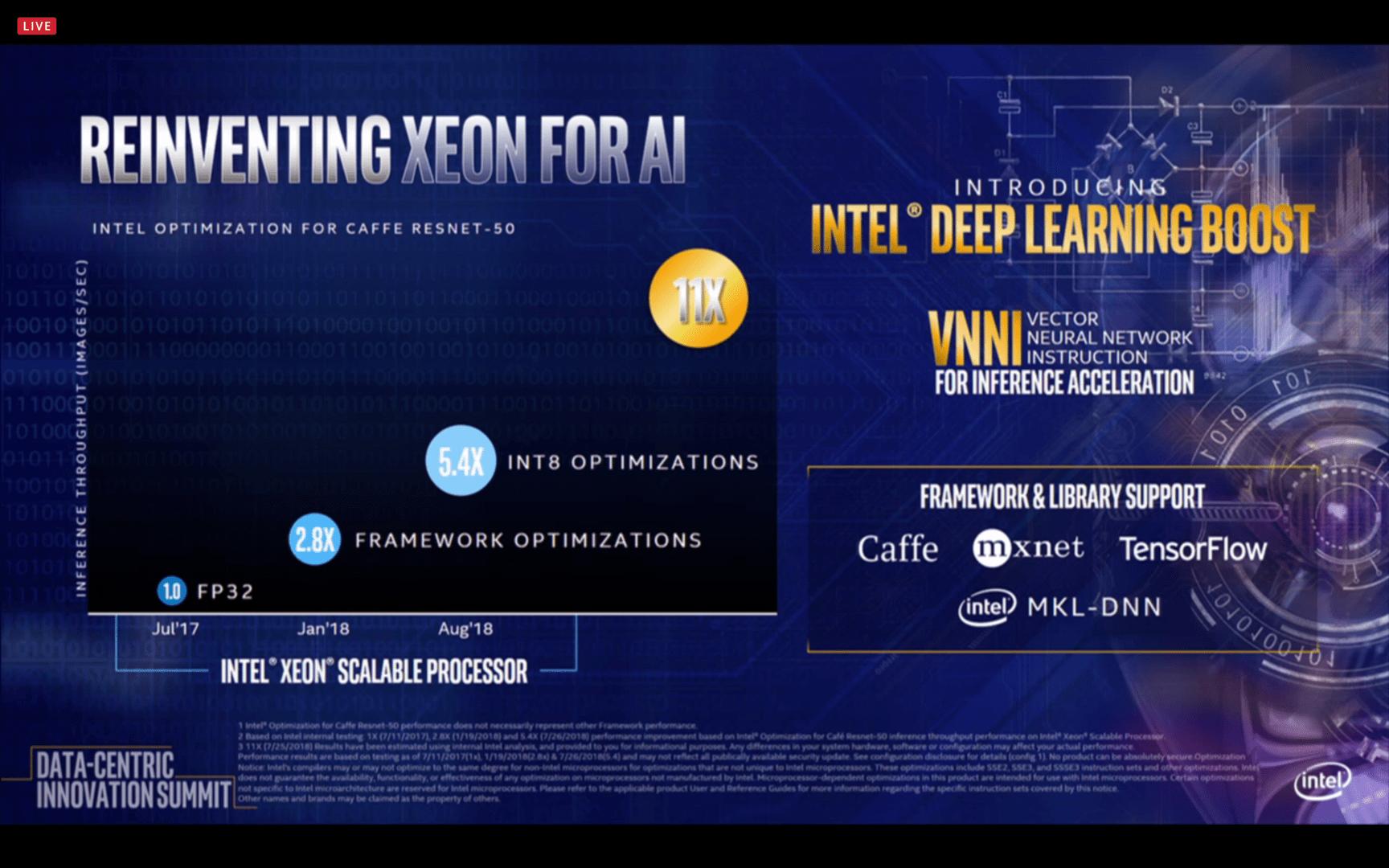 VNNI kommt  von Knights Mill in Xeon SP