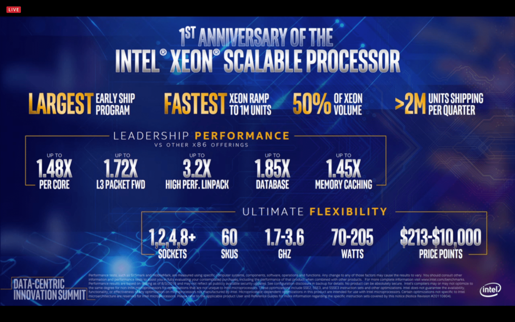 Xeon-Vorteile gegenüber AMD laut Intel