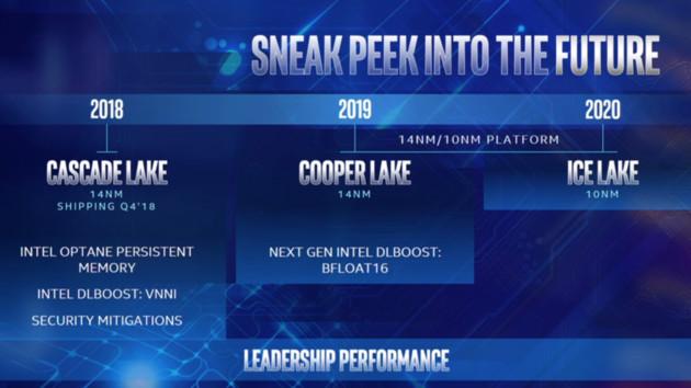 Intel-Roadmap: Offizielle Termine für Cooper Lake und Ice Lake
