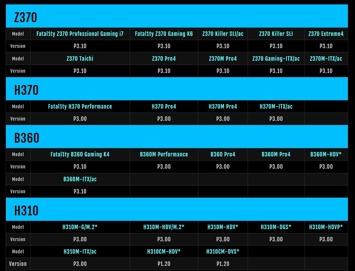 ASRocks Mainboard mit BIOS-Update für Core i-9000