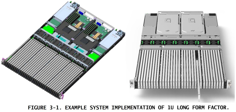 E1.L (long) im Server