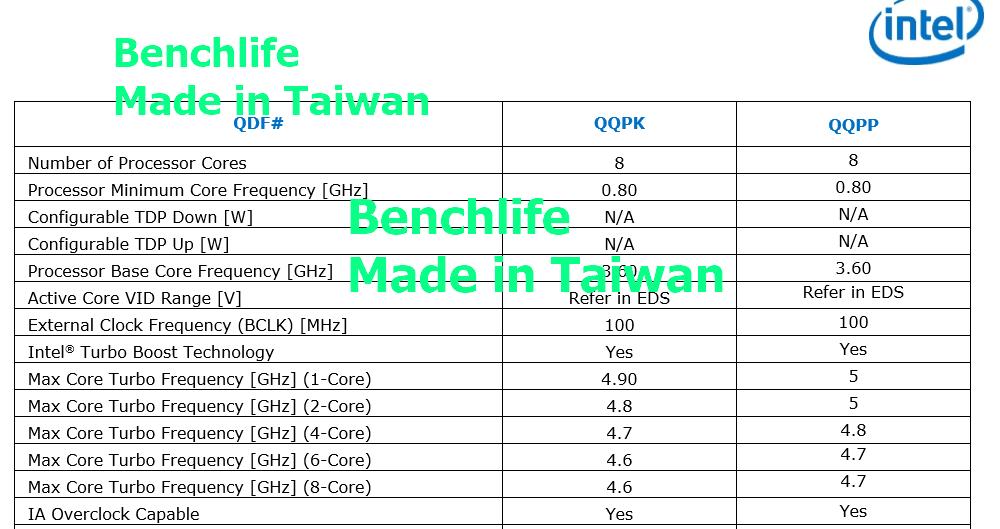 Intel Core i9-9900K und i7-9700