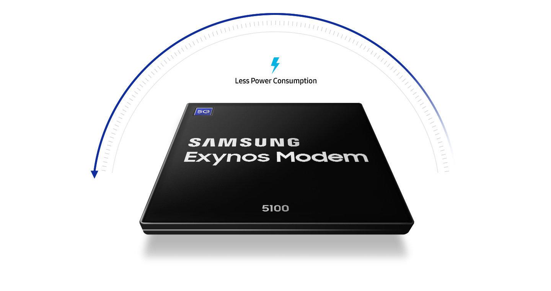 Samsung Exynos 5100 kommt aus der 10LPP-Fertigung