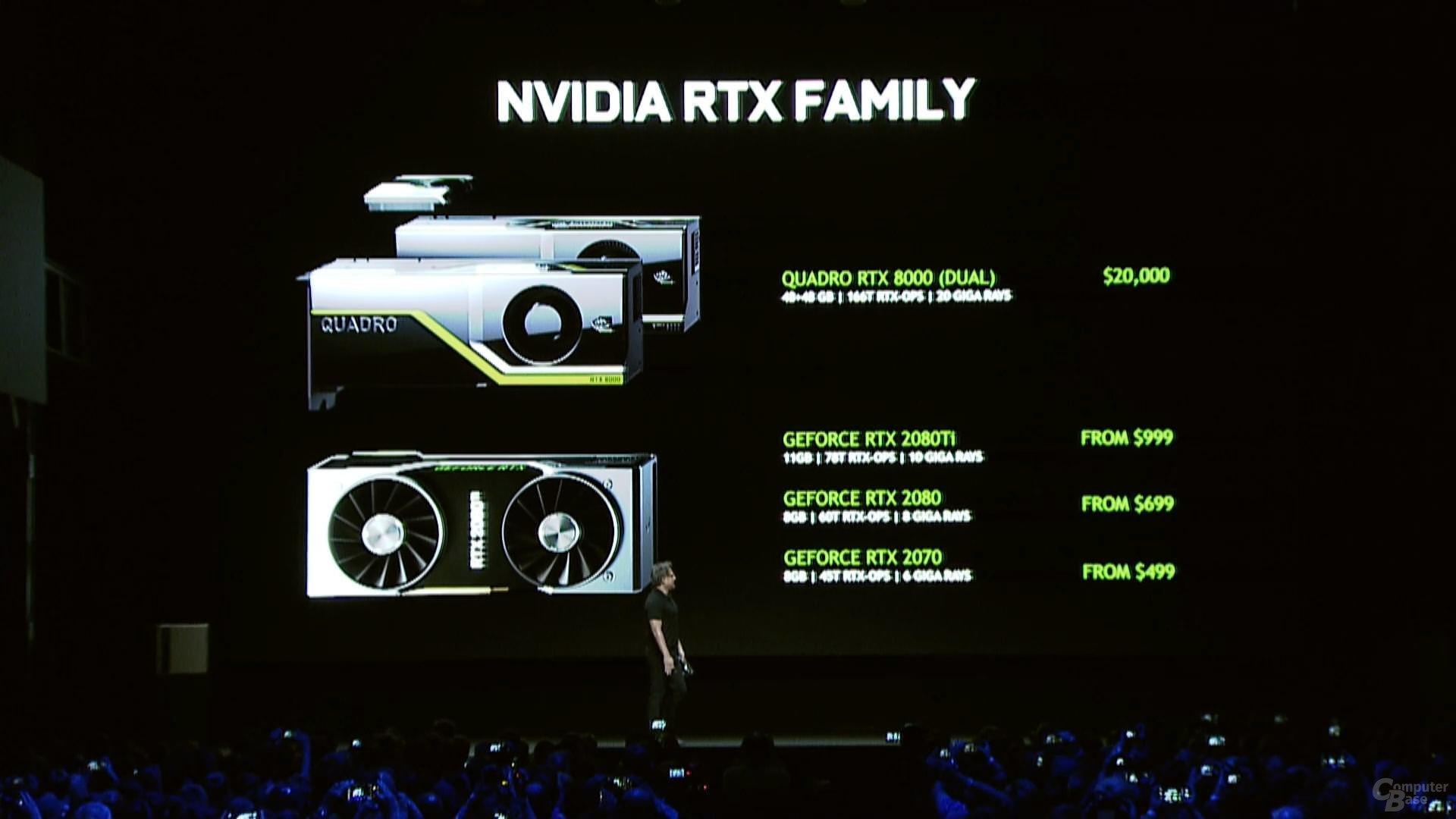 Preise der GeForce RTX 2070/2080/2080 Ti