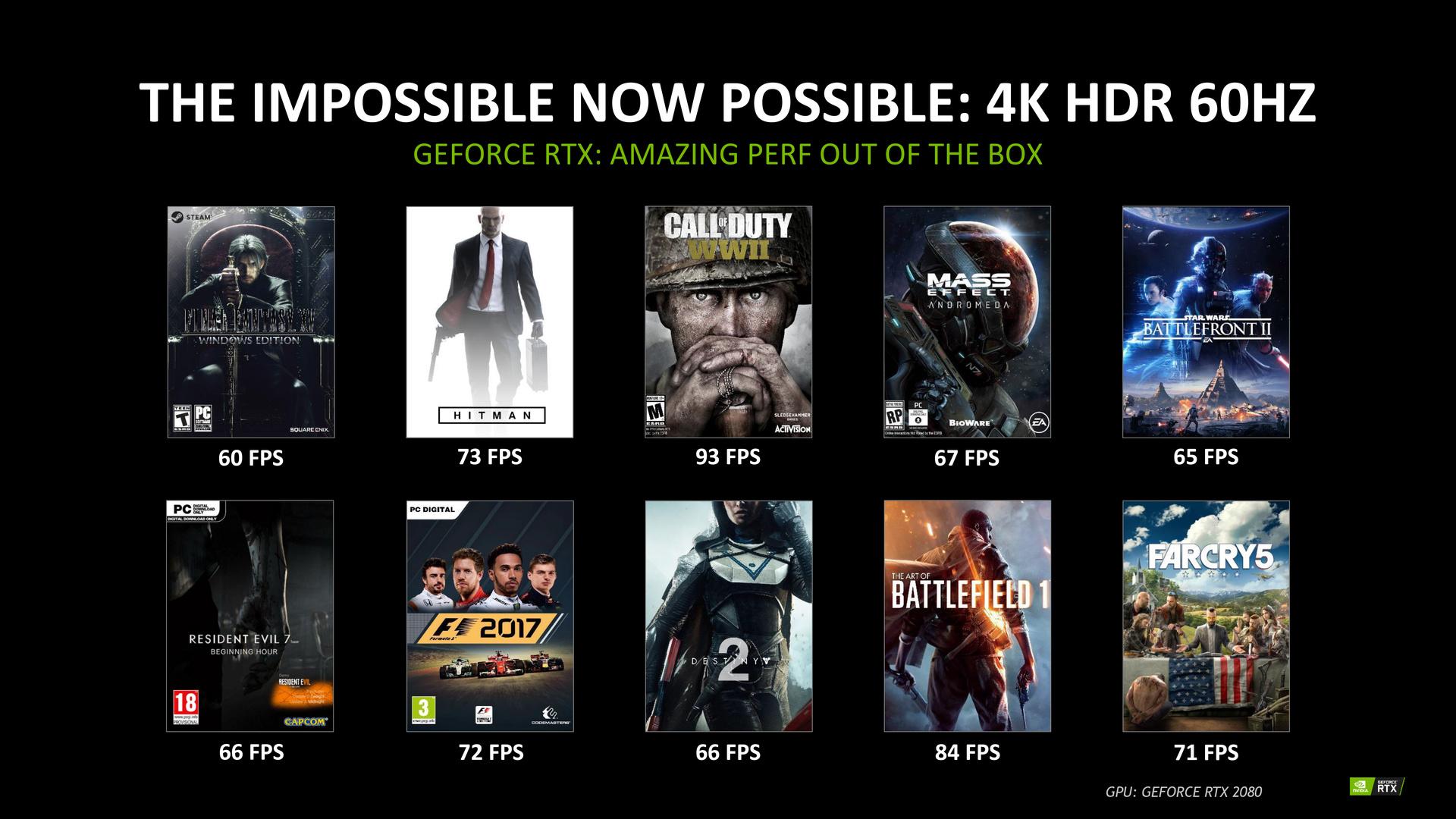 GeForce RTX 2080 – Performance laut Nvidia