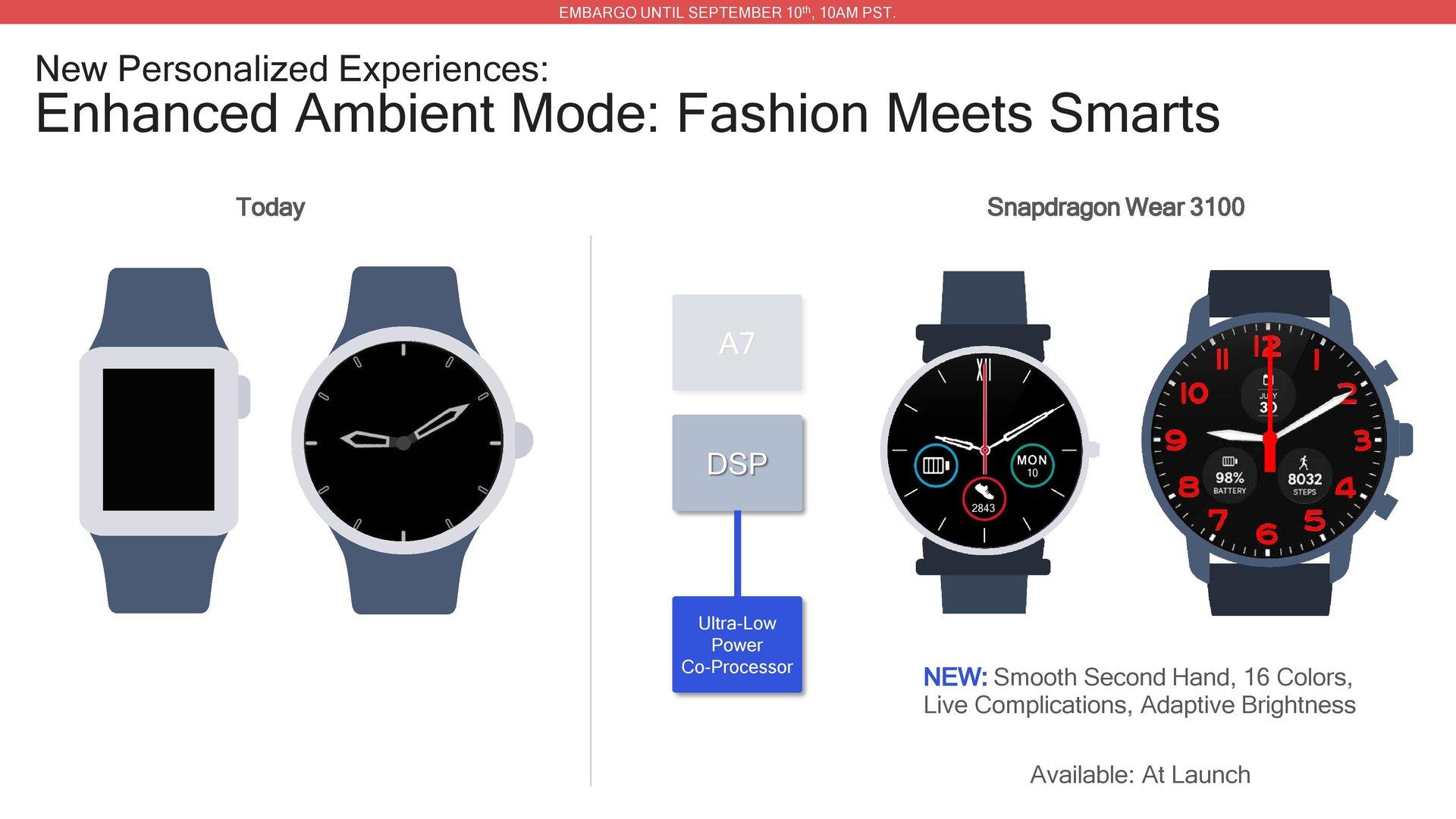 Neue Ambient-Modus für Uhren mit Snapdragon Wear 3100