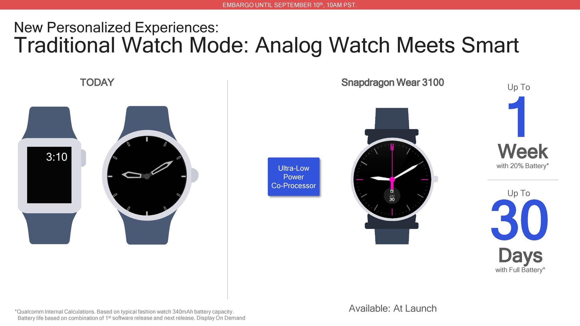 Der reine Uhren-Modus Snapdragon Wear 3100