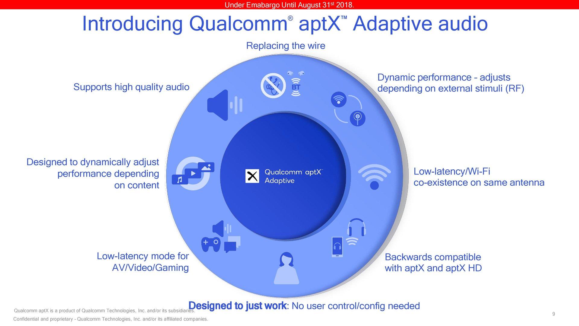 aptX Adaptive soll die Vorteile bisheriger Codecs zusammenführen