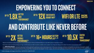 Intel verspricht doppelte Leistung ...