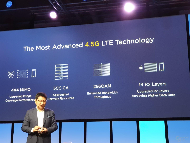 LTE Cat. 21 mit 1,4 Gbit/s