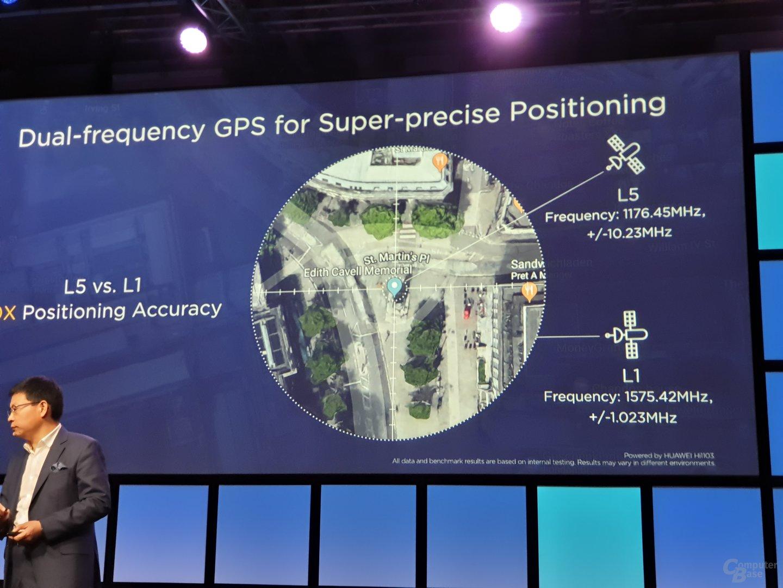 Präziseres GPS