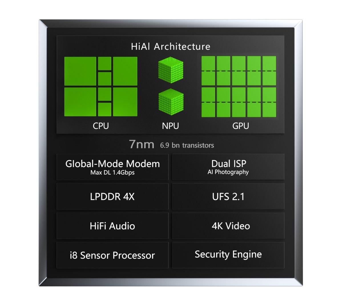 """Aufbau der GPU mit """"20"""" Recheneinheiten"""