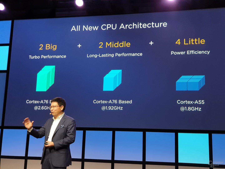 Neuer Aufbau der CPU