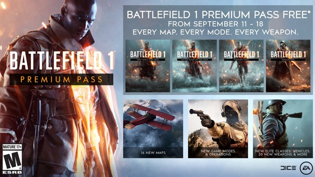Battlefield 1: EA verschenkt Premium Pass nach Open Beta
