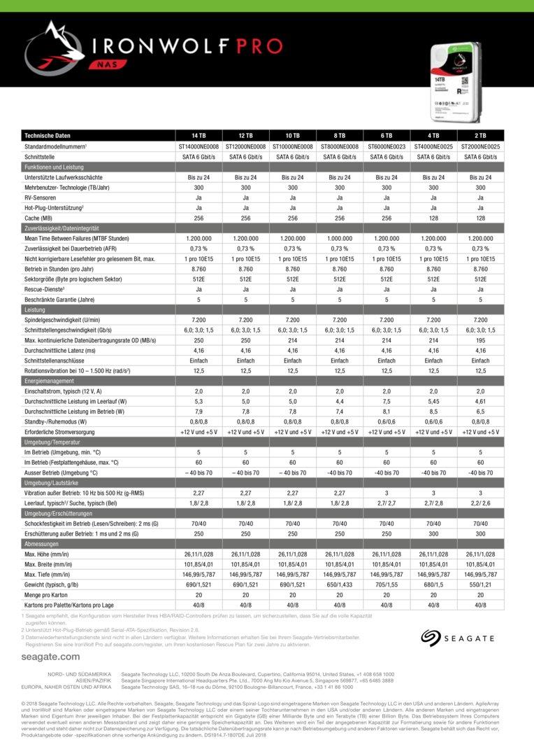 Datenblatt Seagate IronWolf Pro