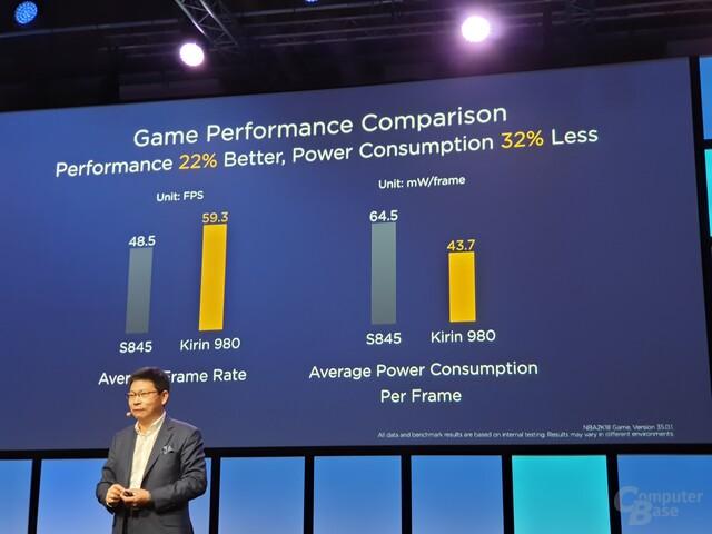 Vergleich von GPU-Leistung und Verbrauch zu Adreno