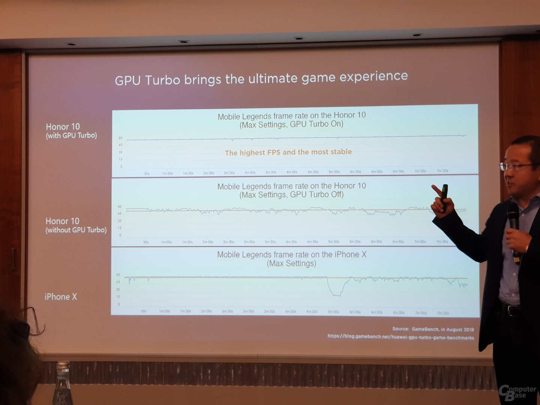 Honor 10 mit und ohne GPU Turbo