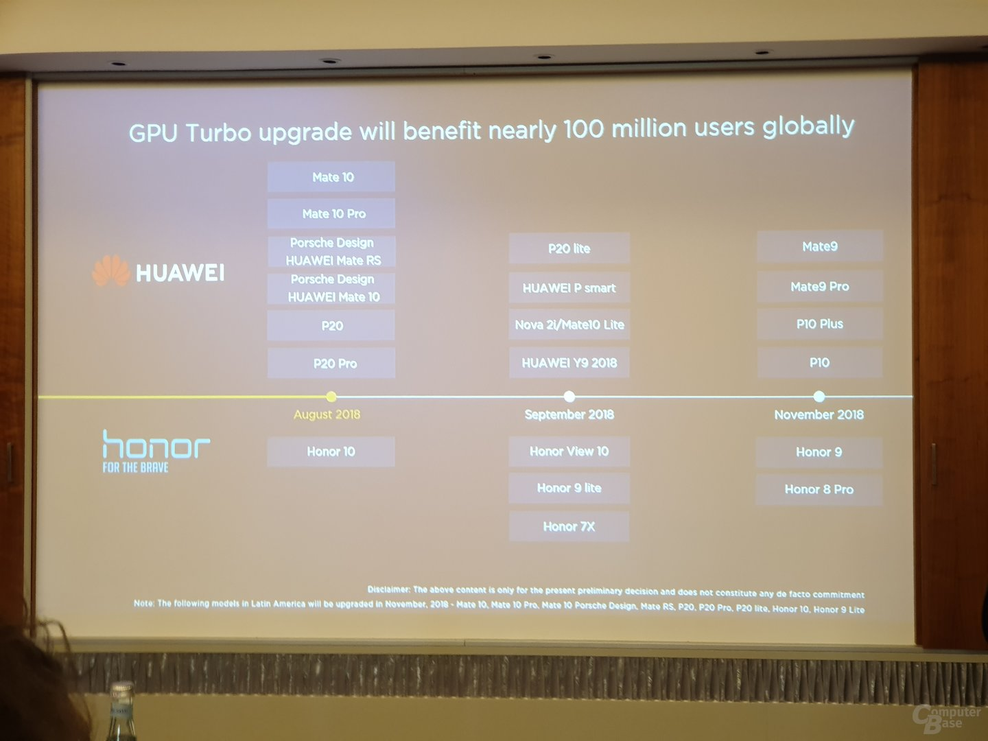 Roadmap für den GPU Turbo